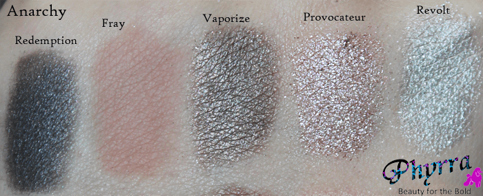 Urban Decay Face Case Anarchy Eyeshadow Swatches and Review