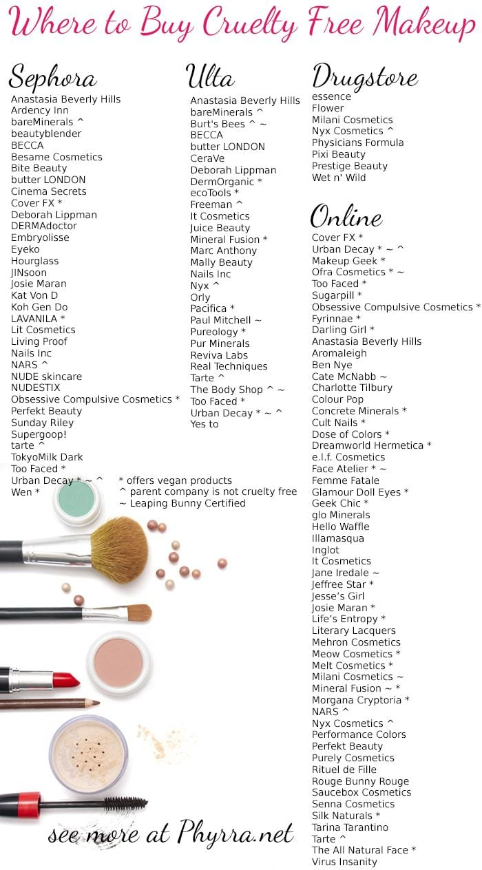 Where to Shop for Cruelty Free Beauty