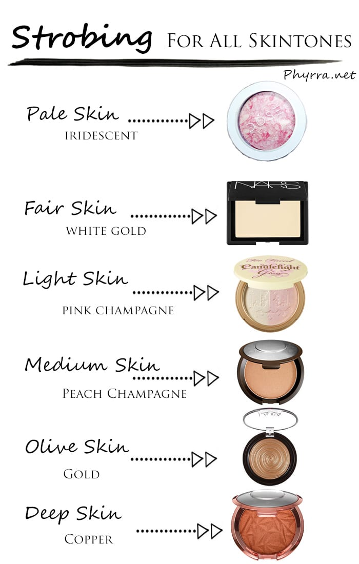 What is Strobing? Phyrra gives highlighter recommendations for all skintones! - Phyrra.net